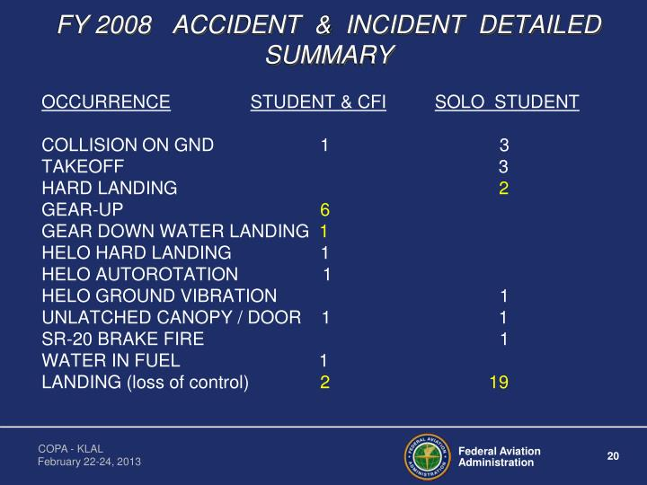FY 2008   ACCIDENT  &  INCIDENT  DETAILED  SUMMARY