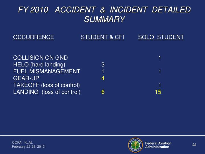 FY 2010   ACCIDENT  &  INCIDENT  DETAILED  SUMMARY