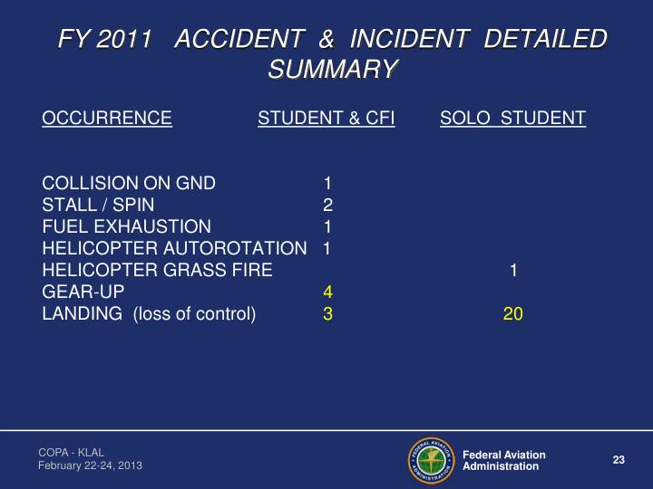 FY 2011   ACCIDENT  &  INCIDENT  DETAILED  SUMMARY