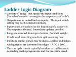 ladder logic diagram