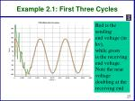 example 2 1 first three cycles