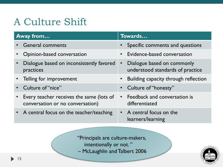 A Culture Shift