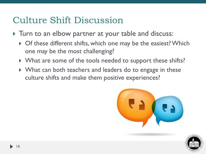 Culture Shift Discussion
