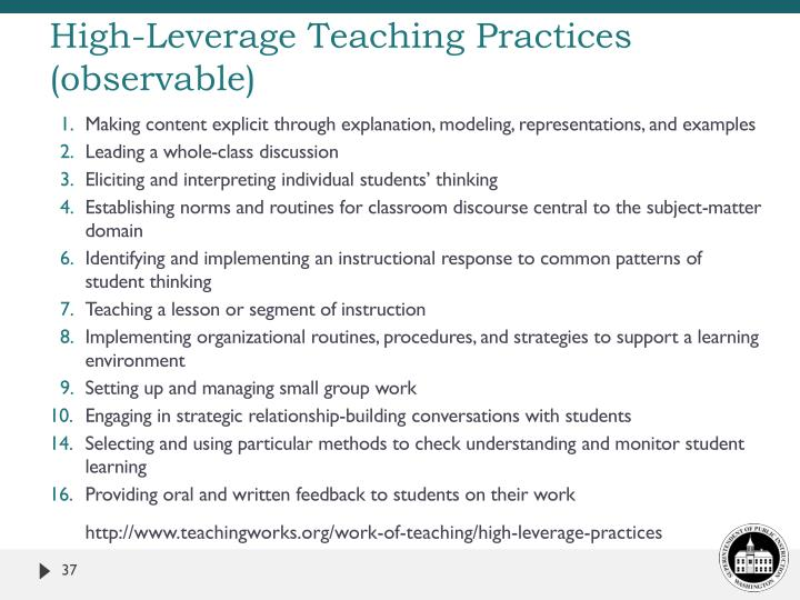 High-Leverage Teaching Practices (observable)