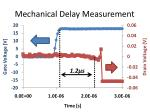 mechanical delay measurement