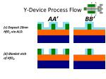 y device process flow1