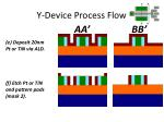 y device process flow2