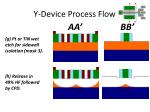 y device process flow3