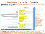 consistency line item analysis