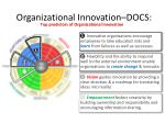 organizational innovation docs
