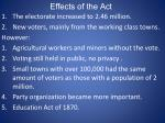 effects of the act
