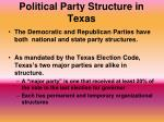 political party structure in texas