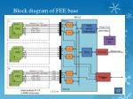 block diagram of fee base