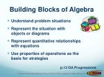 building blocks of algebra