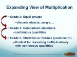 expanding view of multiplication