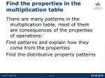 find the properties in the multiplication table