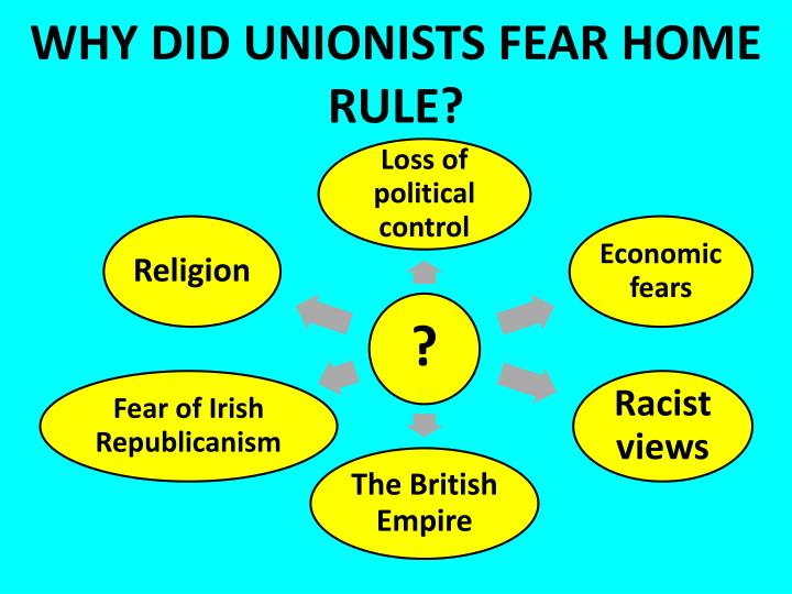 WHY DID UNIONISTS FEAR HOME RULE?