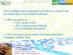 mostar svjetski dan voda 22 mart 201213