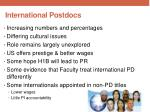 international postdocs