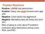 postdoc reactions