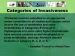 categories of invasiveness