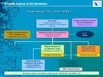 projekt jadran eu direktive18