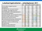 lokaliseringskvotienter arbeidsplasser 2011