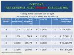 part one the general fund budget calculation2
