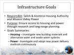 infrastructure goals
