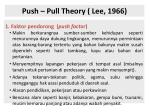 push pull theory lee 1966