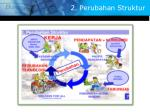 2 perubahan struktur