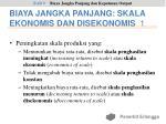 biaya jangka panjang skala ekonomis dan disekonomis 1