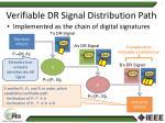 verifiable dr signal distribution path
