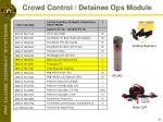crowd control detainee ops module