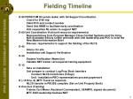 fielding timeline