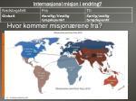 internasjonal misjon i endring