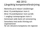 m l 2012 l ngsiktig kompetensf rs rjning siktig kompetensf rs rjning