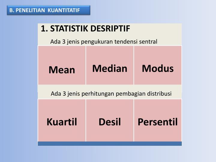 B. PENELITIAN  KUANTITATIF