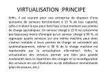 virtualisation principe1