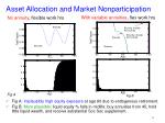 asset allocation and market nonparticipation