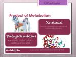 product of metabolism1