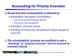 accounting for priority inversion