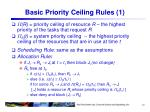 basic priority ceiling rules 1