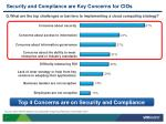 security and compliance are key concerns for cios