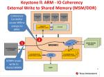 keystone ll arm io coherency external write to shared memory msm ddr1