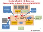 keystone ll arm io coherency external write to shared memory msm ddr2