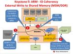 keystone ll arm io coherency external write to shared memory msm ddr3