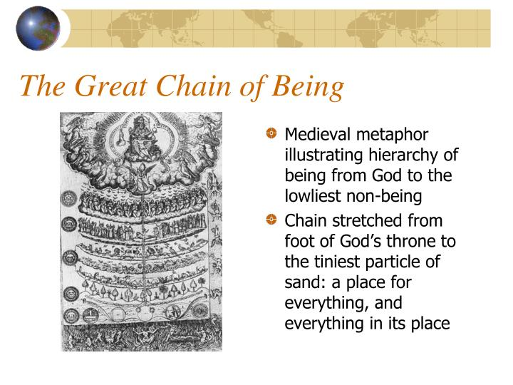 the great chain of being n.