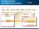 treat blood example trace requirement to activity1