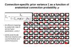 connection specific prior variance as a function of anatomical connection probability
